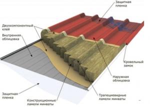 """Строительство быстровозводимых зданий и сооружений от компании """"Дока"""" в Челябинске"""