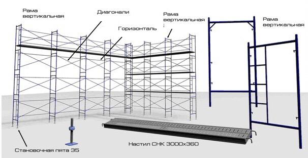 """Аренда строительных лесов, цена ниже в компании """"Дока"""" в Челябинске"""